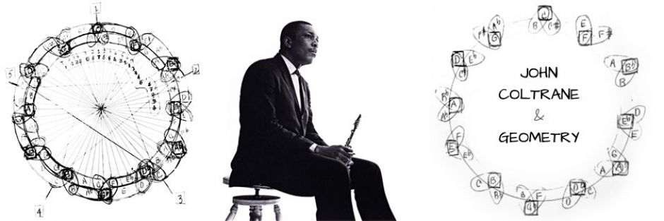 Blog » The Geometry of John Coltrane's Music